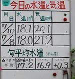 中央水産試験場一般公開 2016 020