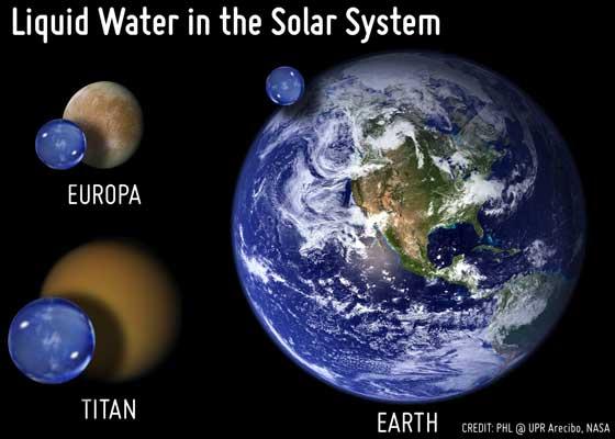 astro-globe-water-volume.jpg