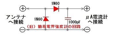 c 簡易電界強度計