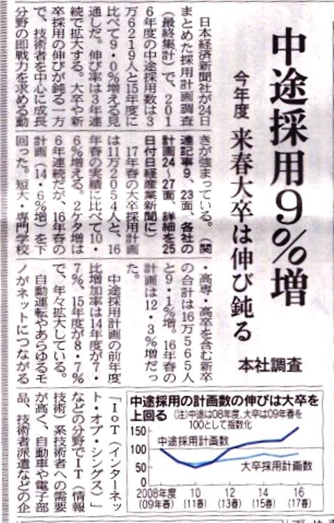 中途採用 日経 H28.4.25
