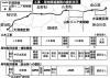 160616リニア新幹線 JR東海 大深度地下法 近く認可申請へ