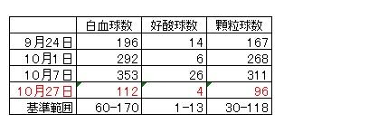 デニ検査_3