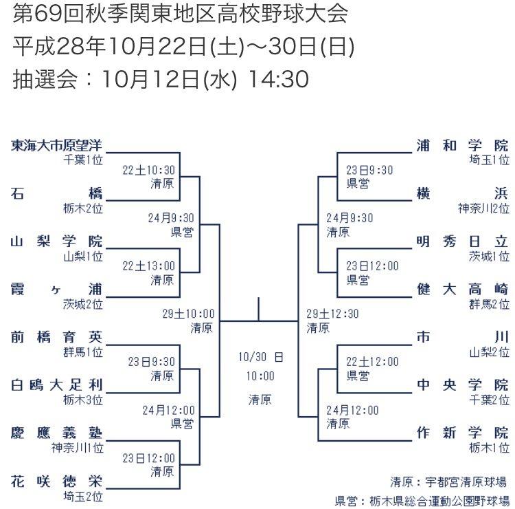 2016秋関東大会組み合わせ