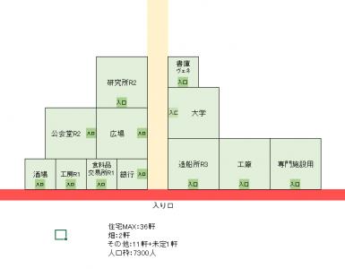 すっとこ1商会開拓街MAP4