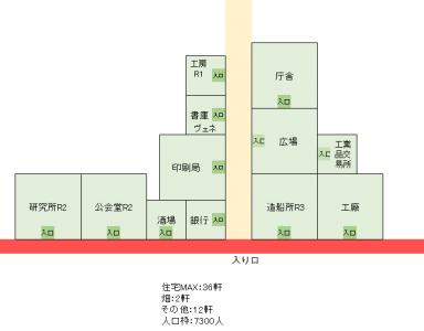 すっとこ2商会開拓街MAP3