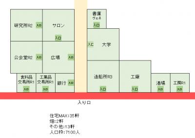 すっとこ1商会開拓街MAP5