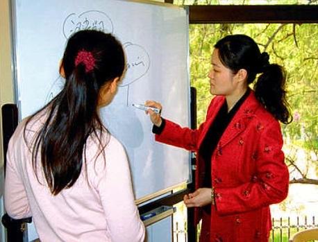 Sprachcaffe Beijing5
