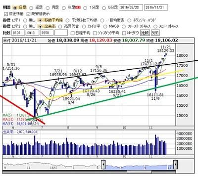 2016-11-21 nikkei