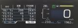 50プリウス燃費2015_10-2016_01