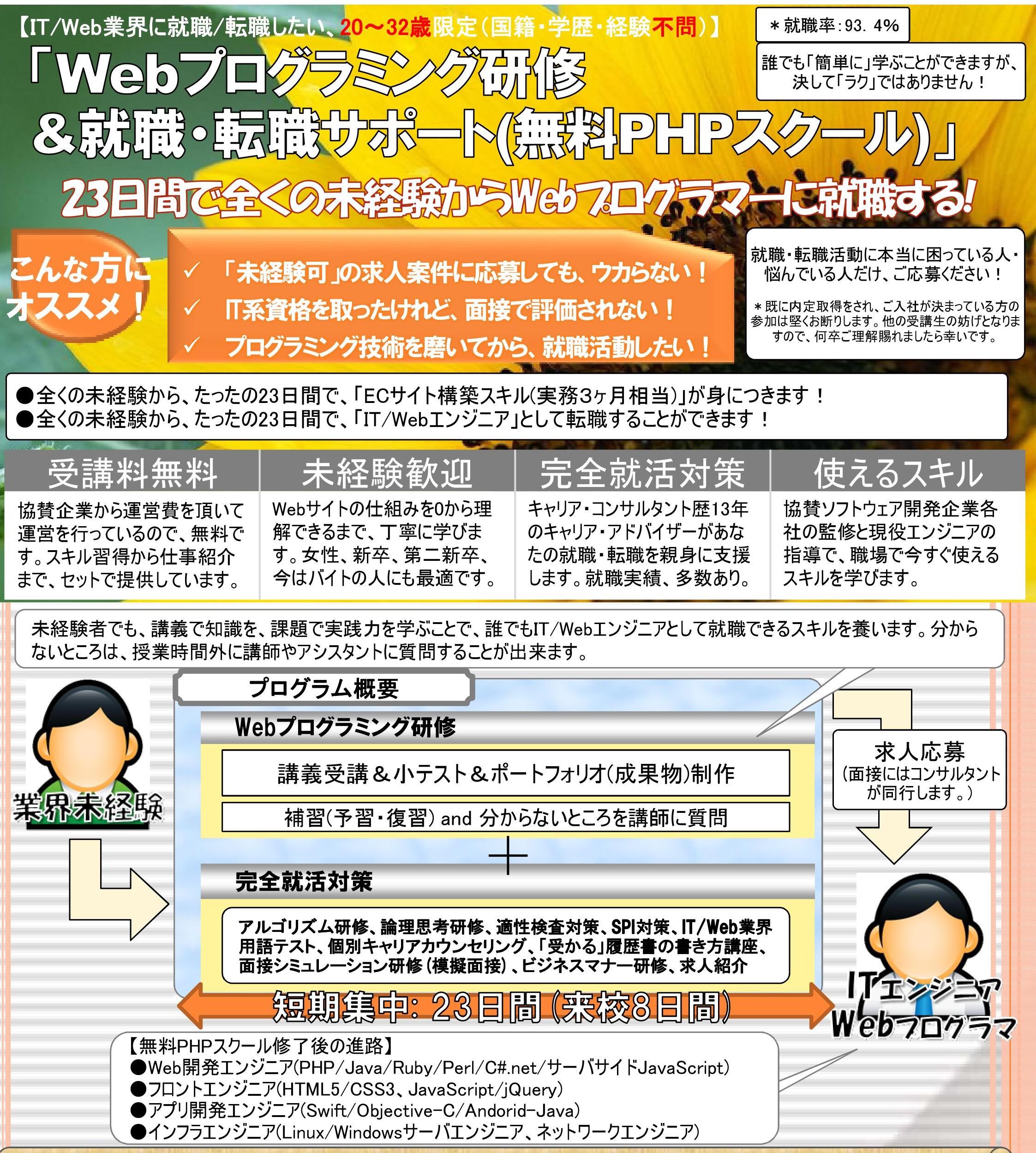 無料PHPスクール