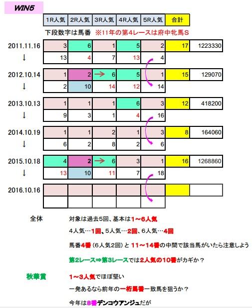 10_!6_win5a.jpg