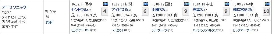 京阪杯_01