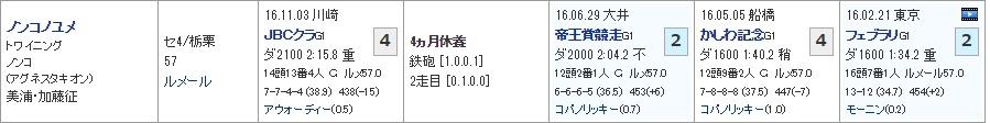 チャンピオンズC_01