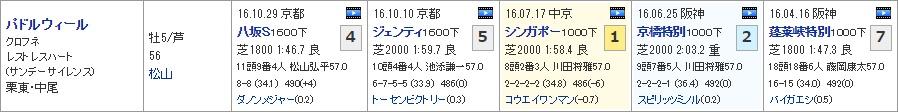 金鯱賞_01