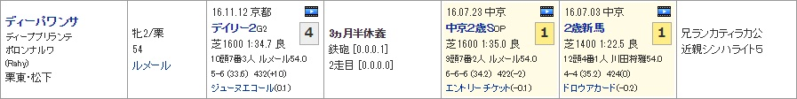 阪神JF_02