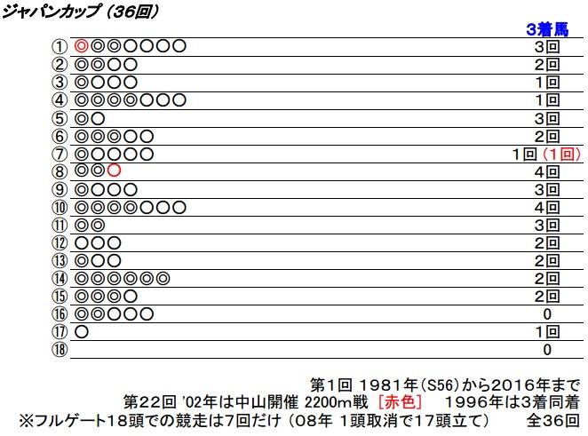 17_ジャパンカップ