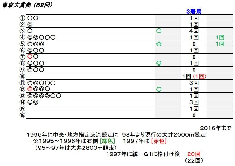 17_東京大賞典