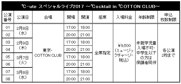 ℃-ute スペシャルライブ2017 ~℃ocktail in ℃OTTON CLUB~