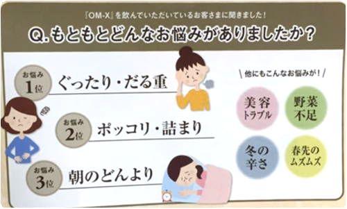 OM-X (オーエムエックス)愛用 三浦りさ子の生酵素生活