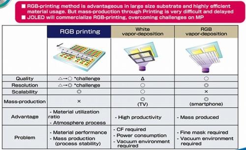 JOLED_RGB-printing_method_image1.jpg