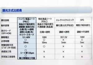 Kyusyu-nanotech_toppan_PDLC_image3.jpg