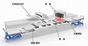 RICOH_sheet-auto-feed-system_image1.jpg