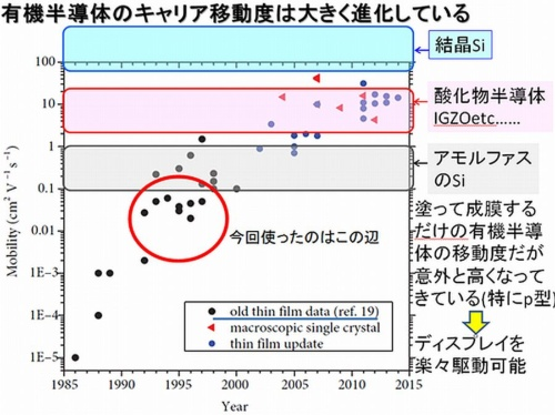 Shinsyu-univ_OTFT_CNT_Ag_image7.jpg
