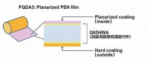 TEIJIN-filmsolution_PEN-teonex_Planarized_image1.jpg