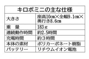 TOYOTA_KIROBOmini_spec_image1.jpg