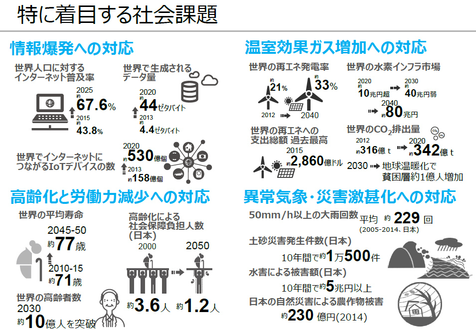 Toshiba_2016RD_social-problem_image1.jpg