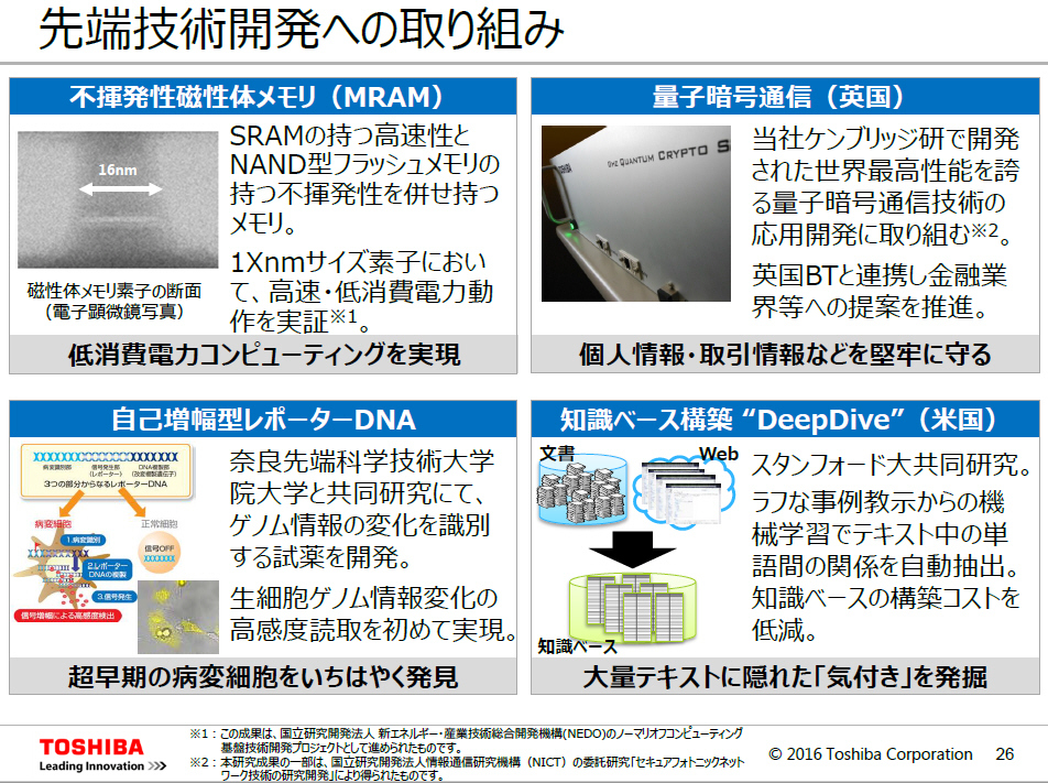Toshiba_2016RD_social-solution_image1.jpg
