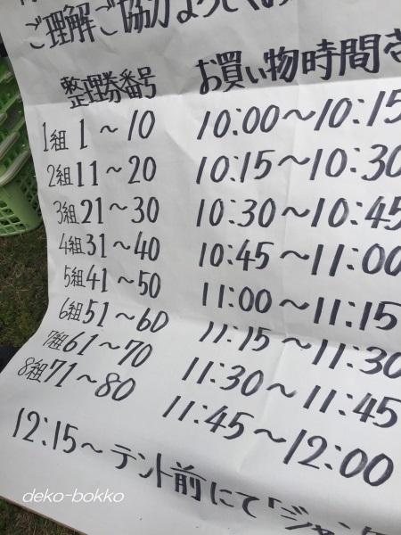 きょんちゃん多肉 購入順番 201604