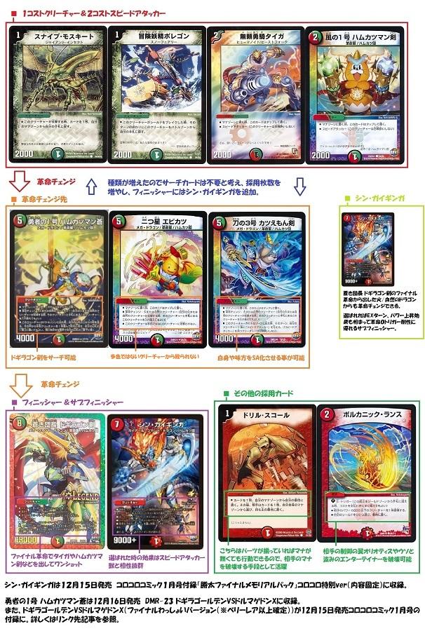 3ターンキルドギラゴン剣withシン・ガイギンガ1
