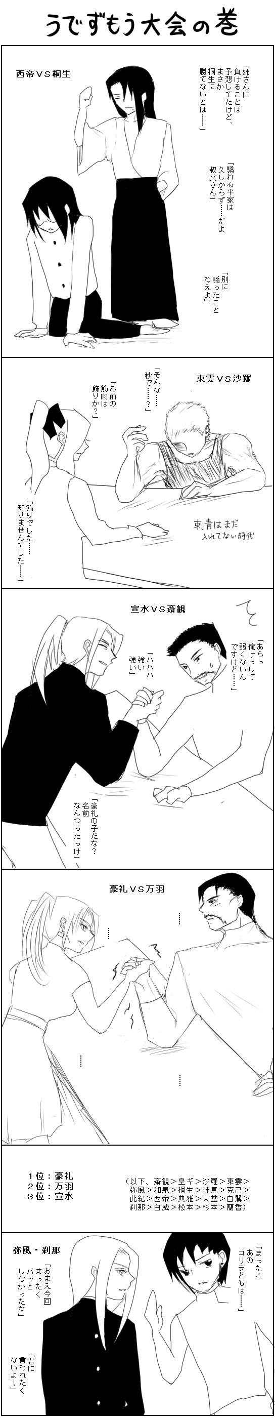 腕相撲統合