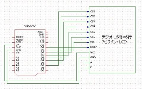 Arduinoとの接続