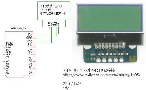 スイッチサイエンスLCD接続回路