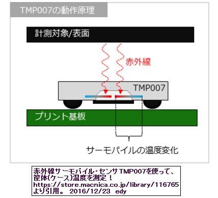 TMP007の動作原理