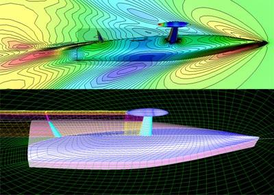 ア杯レース艇の数値流体解析(CFD)