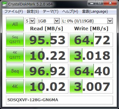 【CrystalDiskMark 5.2.0】SDSQXVF-128G-GN6MA