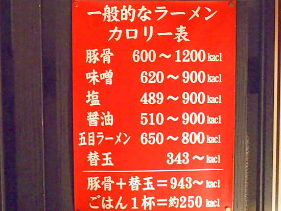 s-清塩カロリーPC220113