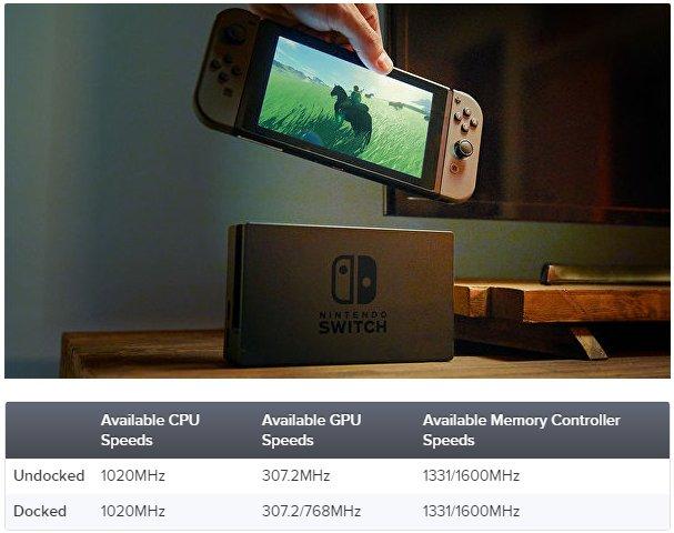 任天堂スイッチのCPU性能とクロックが判明!PS4プロ並みの高性能だったwwwwwwww