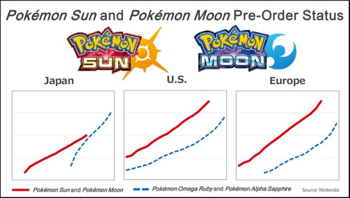 pokemon_pre-orders-720x407.png