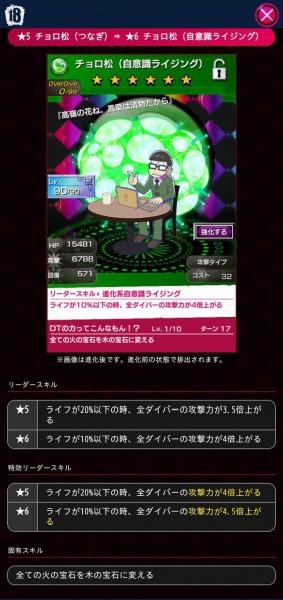 【18】 おそ松さんコラボ:チョロ松