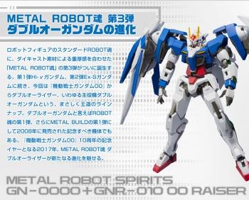 METAL ROBOT魂 ダブルオーライザー+GNソードIII 特集02