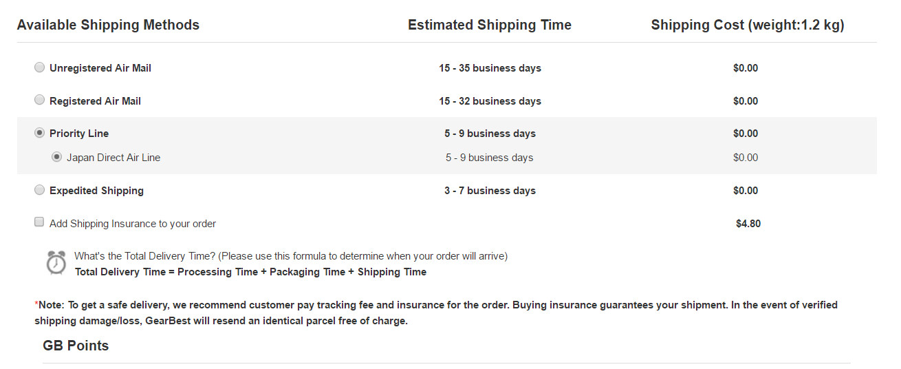 GearBestの評判や購入方法0 01-23-29-988
