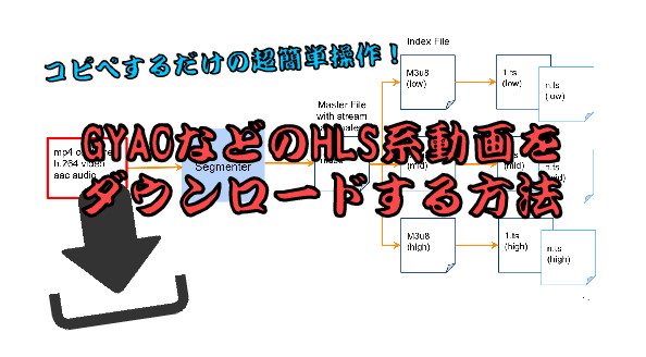 GYAO HLSダウンロード方法02-57-13-632