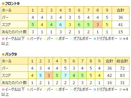 20161204_score.jpg