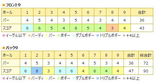 20161228_anegasaki.jpg