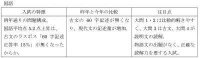 2016年度 新潟県公立高校入試 国語-001