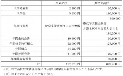 高校の費用-002